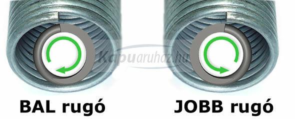 Garázskapu torziós rugó tekercselési irány